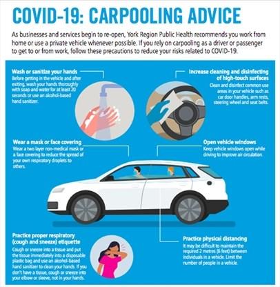 Workplaces Carpools Become Coronavirus Hot Spots As York Region Returns To Work Toronto Com
