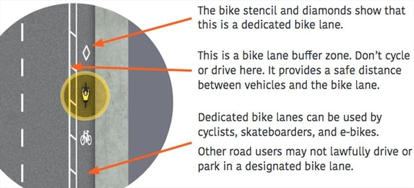 6 Things Every Peterborough Cyclist Should Know Mykawartha Com