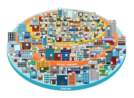 Technology et Map showcases Durham's Tech Sector ... on
