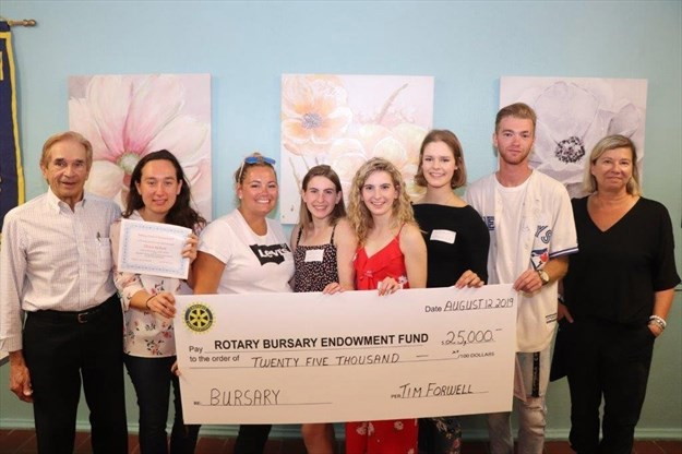 Bursary Fund