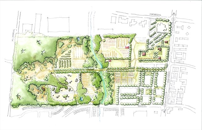 Peel board approves revived britannia farm plan for Laying out a garden plan
