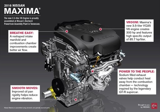 New Nissan Maxima engine named to Ward's 10 Best list