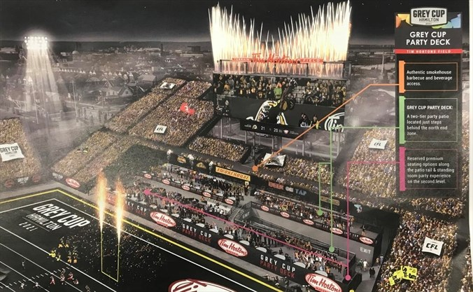 Steve Milton: Social viewing at Tim Hortons Field is most