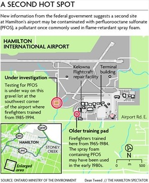 Another PFOS polluted site at airport? | TheSpec com