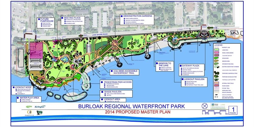Master planned community business plan